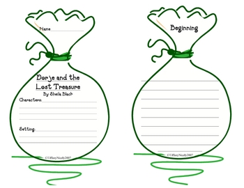 Plot Graphic Organizer With Beginning, Middle, & End