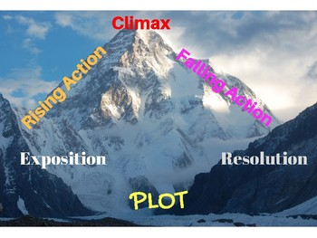 Plot Graphic Organizer with a Sample