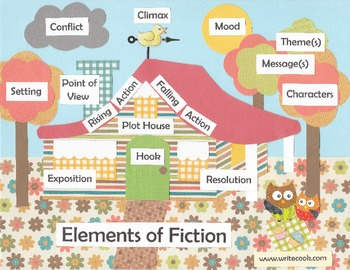 Plot House with Elements of Fiction