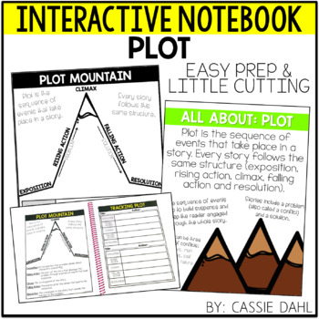 Plot Climax Mountain Worksheets & Teaching Resources | TpT