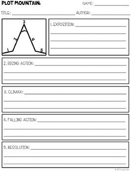 Plot Interactive Notebook