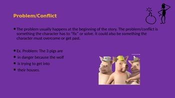 Plot Introduction Powerpoint
