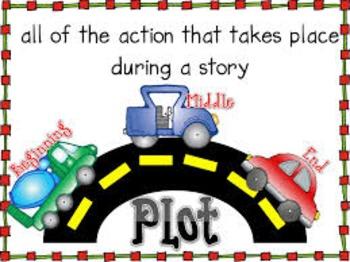 Plot Lesson Plan