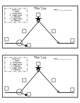 Plot Line Bell Work