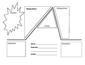 Plot Line Graphic Organizer