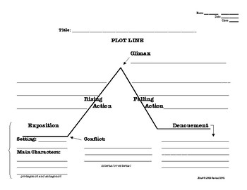Plot Line (Plot Arc) Graphic Organizers with Notes EXPANDED & UPDATED for 2018