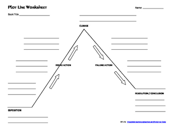 Plot Line Chart