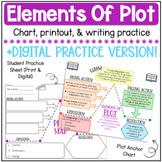 Elements of Plot Chart/Writing Practice (+DIGITAL Version!)