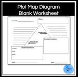 Plot Map Diagram Blank