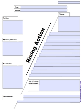 Plot Map Graphic Organizer ACTIVE FORM for online and SMARTBOARD use
