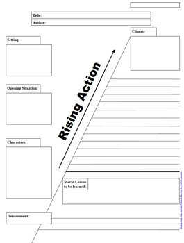 Plot Map Graphic Organizer Handout Story Map... by Peter Sloan ...