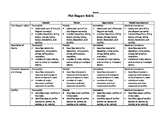 Plot Map Rubric