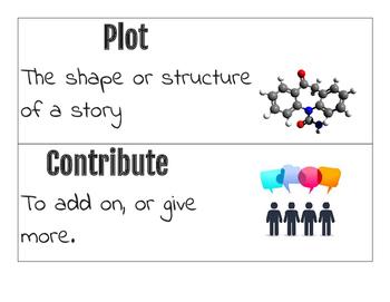 Plot Map Vocabulary Cards