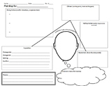 Plot Map with Theme, Character Traits, Lingering Questions-- EDITABLE