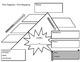 Plot Mapping / Plot Diagram Graphic Organizer