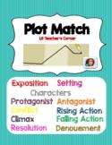Plot Match