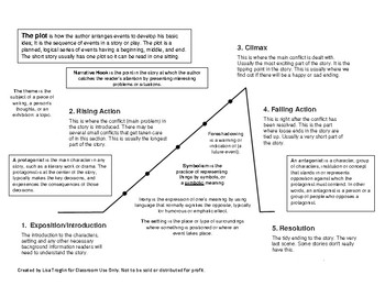 Plot Mountain Comprehensive Visual Handout for Teaching Elements of a Story