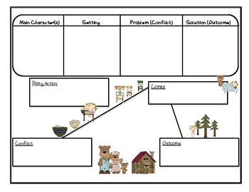 Plot Mountain: Discovering Story Elements with Goldilocks