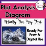 Plot Analysis For Any Text: Plot Mountain Diagram