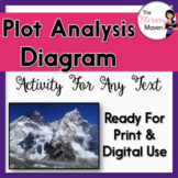 Plot Analysis For Any Text: Plot Mountain Diagram