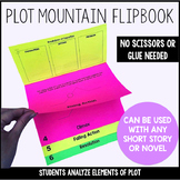 Plot Mountain and Story Elements Foldable
