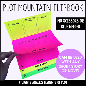 Plot Mountain Foldable! No Glue or Scissors Needed!