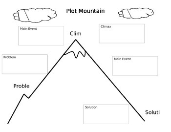 Plot Mountain Graphic Organizer