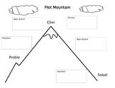 Plot Mountain Graphic Organizer