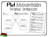 Plot Mountain Graphic Organizer (**Fillable Online Option