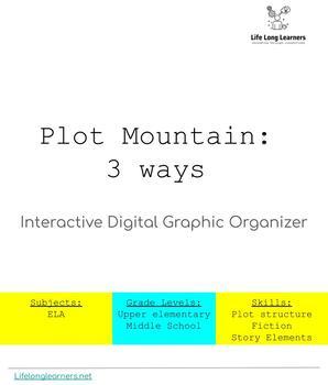 Plot Mountain Interactive Digital Worksheet