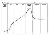 Plot Mountain - Story Mountain Outline