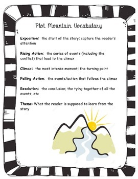 Plot Mountain and Vocabulary