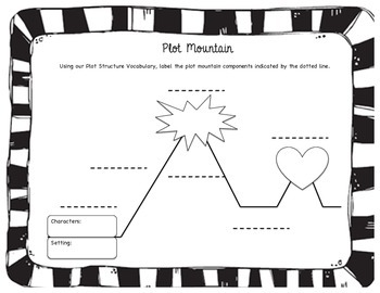 Plot Mountain and Vocabulary