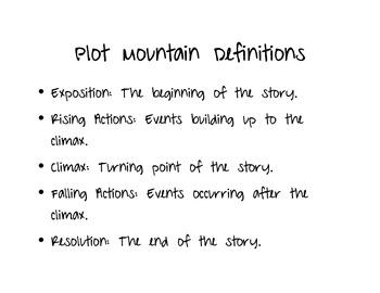 Plot Mountain- teaching elements of plot