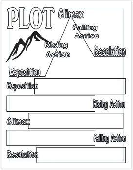 Plot Note Taking Sheet