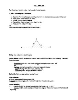 Story Plot Notes