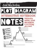 Plot Notes