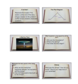 Plot Notes and PowerPoint