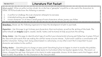 Plot Packet: Exposition, Rising Action, Climax, and Falling Action