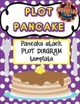 Plot Pancake FREEBIE