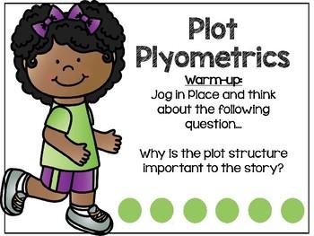 Plot Plyometrics