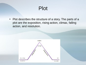 Plot PowerPoint