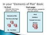 Plot PowerPoint - Elements of Plot