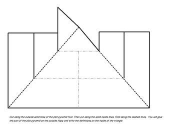 Plot Pyramid Foldable