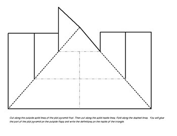 Plot Pyramid Foldable