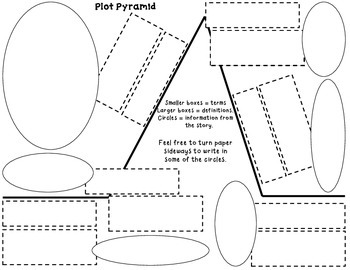 Plot Pyramid Hands-On Activity