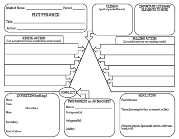 plot pyramid template by domico s dominion teachers pay teachers