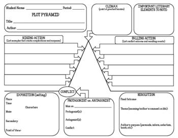 Plot Pyramid Template