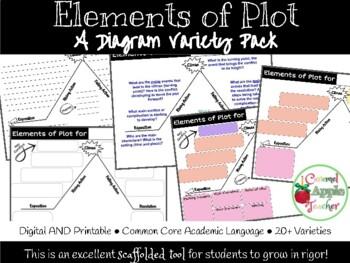Plot Pyramid Variety Pack