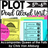 Plot Read Aloud Unit | Use With Book Queen of the Falls |